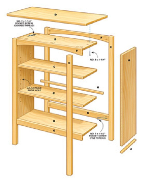 don t buy it build it how to build your own bookshelf